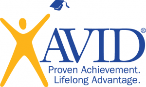 AVID Logo 2015 rgb 3 300x180 Professional Development Institute