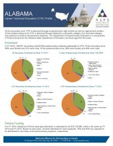 Alabama 2014 Fact Sheet final 4 23 14 Page 1 231x300 Alabama