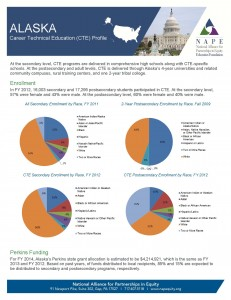 Alaska 2014 Fact Sheet final 4 23 14 Page 1 231x300 Alaska