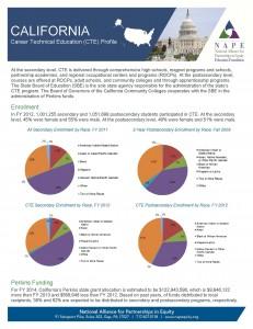 California 2014 Fact Sheet Final 3 31 14 Page 1 231x300 California