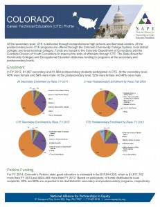 Colorado 2014 Fact Sheet final 3 31 14 Page 1 231x300 Colorado