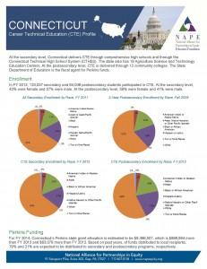 Connecticut 2014 Fact Sheet final 5 1 14 Page 1 231x300 Connecticut