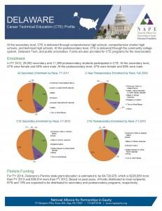 Delaware 2014 Fact Sheet final 3 20 14 Page 1 231x300 Delaware