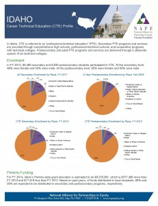 Idaho 2014 Fact Sheet Final 3 25 14 Page 1 231x300 Idaho