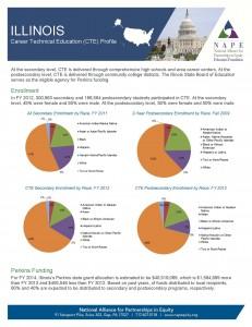 Illinois 2014 Fact Sheet Final 3 26 14 Page 1 231x300 Illinois