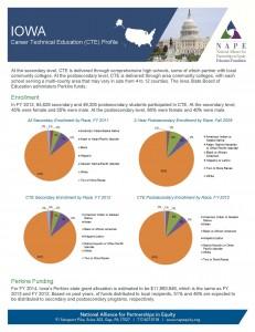Iowa 2014 Fact Sheet Final 3 25 14 Page 1 231x300 Iowa