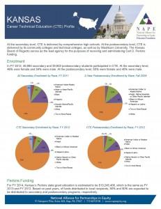 Kansas 2014 Fact Sheet final 5 1 14 Page 1 231x300 Kansas