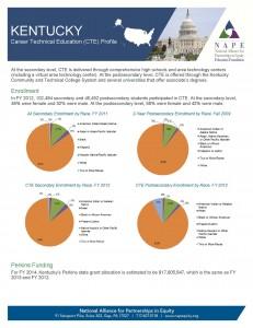 Kentucky 2014 Fact Sheet Final 3 26 14 Page 1 231x300 Kentucky