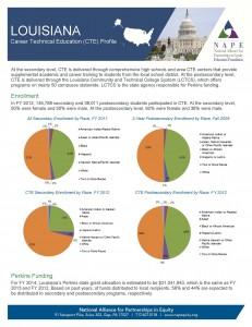 Louisiana 2014 Fact Sheet Final 3 26 14 Page 1 231x300 Louisiana