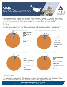 Maine 2014 Fact Sheet final 5 1 14 Page 1 231x300 Maine