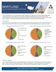 Maryland 2014 Fact Sheet Final 3 26 14 Page 1 231x300 Maryland