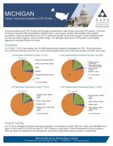 Michigan 2014 Fact Sheet Final 3 26 14 Page 1 231x300 Michigan