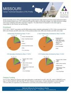 Missouri 2014 Fact Sheet Final 3 27 14 Page 1 231x300 Missouri