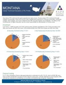 Montana 2014 Fact Sheet final 5 1 14 Page 1 231x300 Montana