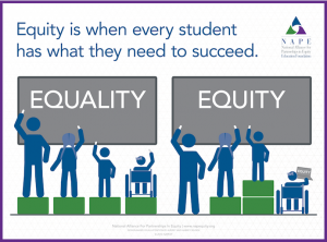 nape_equalityvequity_infographic_fnl-web