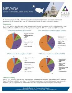 Nevada 2014 Fact Sheet final 5 1 14 Page 1 231x300 Nevada