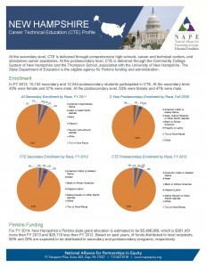 New Hampshire 2014 Fact Sheet Final 3 27 14 Page 1 231x300 New Hampshire