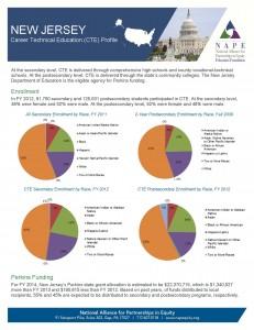 New Jersey 2014 Fact Sheet Final 3 28 14 Page 1 231x300 New Jersey
