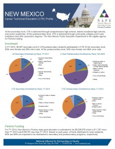 New Mexico 2014 Fact Sheet final 5 1 14 Page 1 231x300 New Mexico