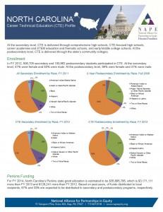 North Carolina 2014 Fact Sheet Final 3 27 14 Page 1 231x300 North Carolina