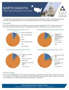 North Dakota 2014 Fact Sheet Final 3 27 14 Page 1 231x300 North Dakota