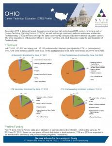 Ohio 2014 Fact Sheet Final 3 28 14 Page 1 231x300 Ohio