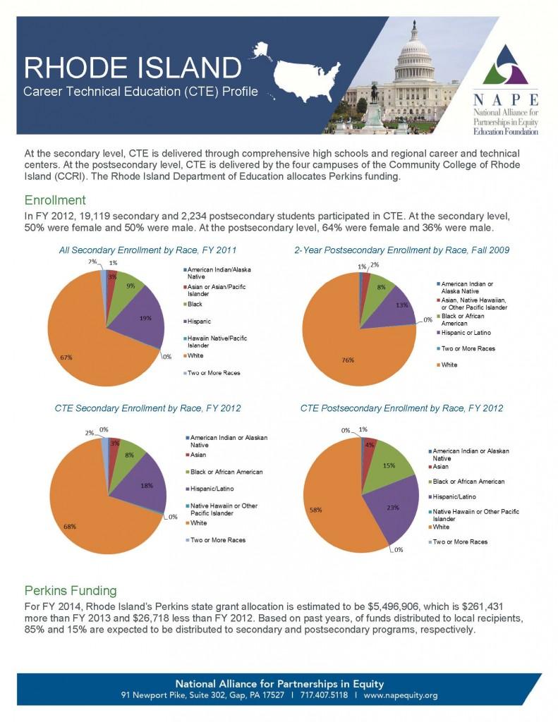 Rhode Island 2014 Fact Sheet_Final_3-31-14_Page_1