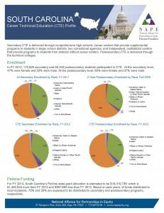 South Carolina 2014 Fact Sheet Final 3 28 14 Page 1 231x300 South Carolina