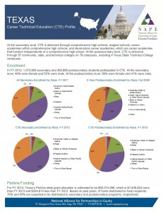 Texas 2014 Fact Sheet Final 5 21 14 Page 1 231x300 Texas
