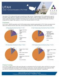 Utah 2014 Fact Sheet Final 3 28 14 Page 1 231x300 Utah