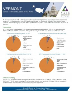 Vermont 2014 Fact Sheet Final 3 28 14 Page 1 231x300 Vermont