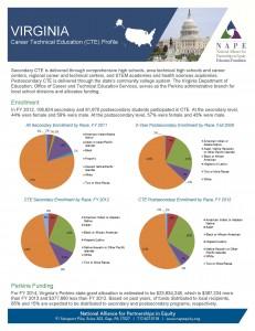Virginia 2014 Fact Sheet Final 3 28 14 Page 1 231x300 Virginia