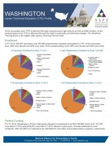 Washington 2014 Fact Sheet Final 3 28 14 Page 1 231x300 Washington