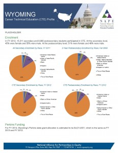 Wyoming 2014 Fact Sheet final 5 1 14 Page 1 231x300 Wyoming